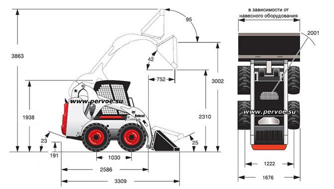 Технические характеристики минипогрузчиков BOBCAT. Аренда мини погрузчика бобкэт (бобкат/бобкет)